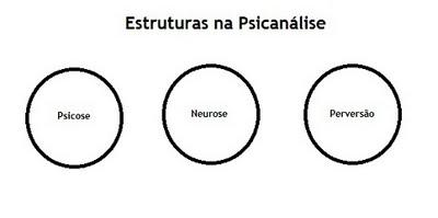 estruturas-parasite