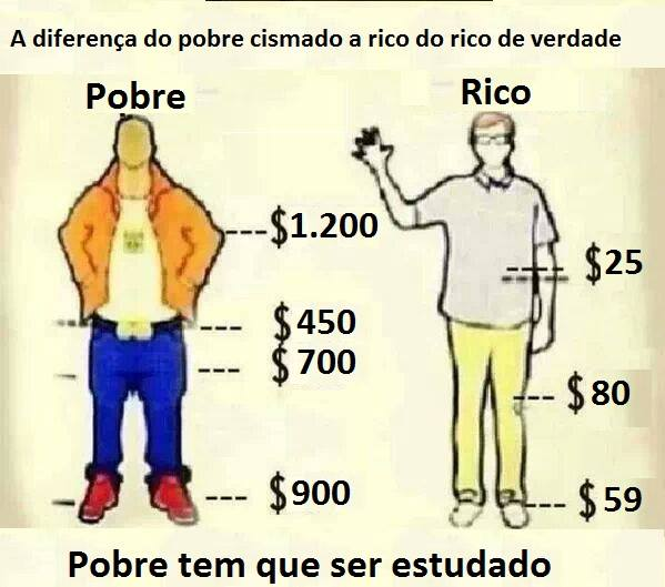 Diferença rico e pobre