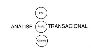 Análise-Transacional