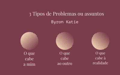 3 Tipos de problemas ou assuntos – Byron Katie